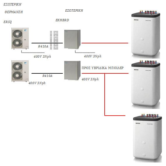 σχεδιο αντλίες θερμότητας boiler