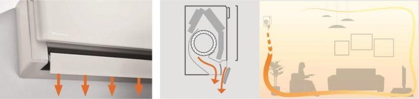 κλιματιστικο daikin stylish Ftxa coanda effect θερμανση