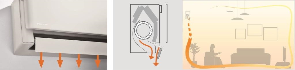 κλιματιστικο Daikiν ινβερτερ ftxa stylish coanda effect θερμανση